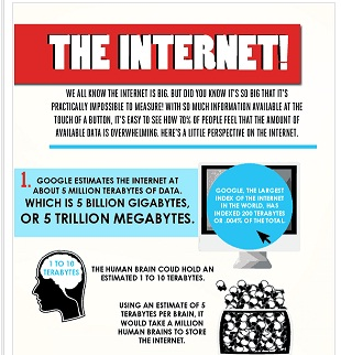 Interesting Facts About The Internet EWOT - 15 amazing facts about the internet