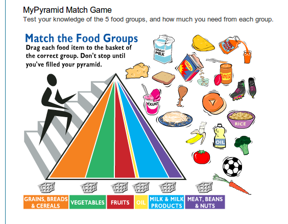 ... forward learning aid it teaches the basics of the food pyramid in