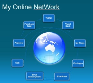 online professional network