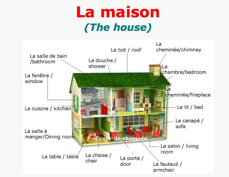 my room essay in french My house essay, mi casa ensayo, , , translation, human translation, automatic translation.
