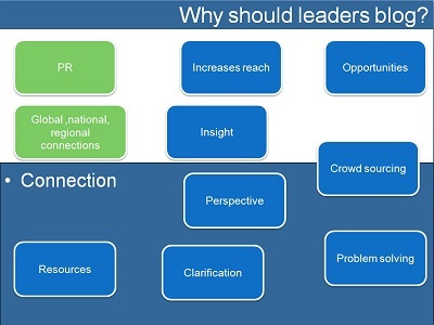 Why should leaders blog?