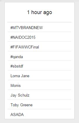 adelaide Twitter trends