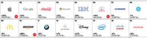 top 10 brands