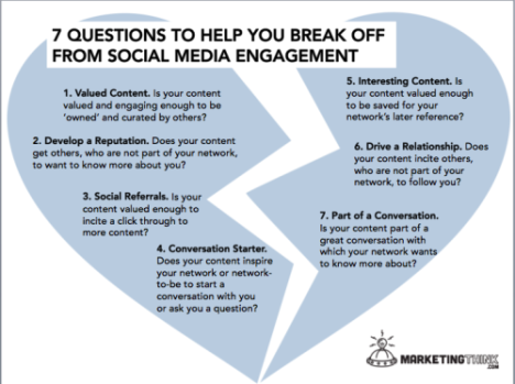 social-media-engagement-marketingthink-com-gerrymoran-e1414508453828