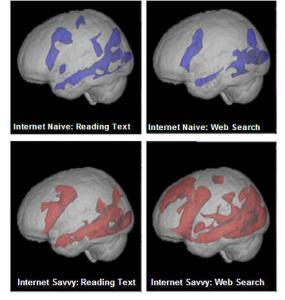 Google brains