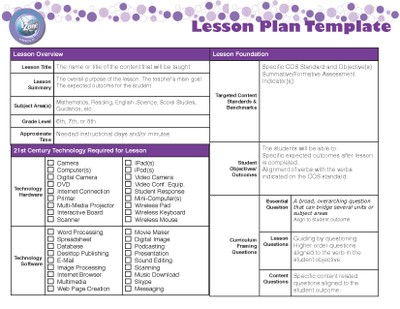 digital lesson planning
